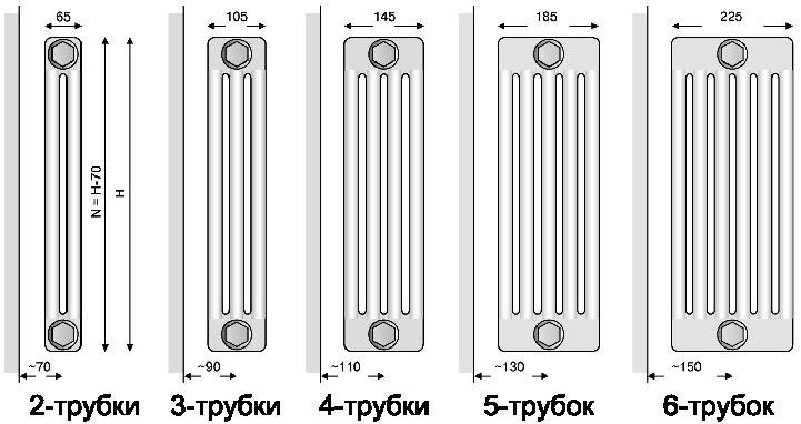 Расчет количества секций радиатора