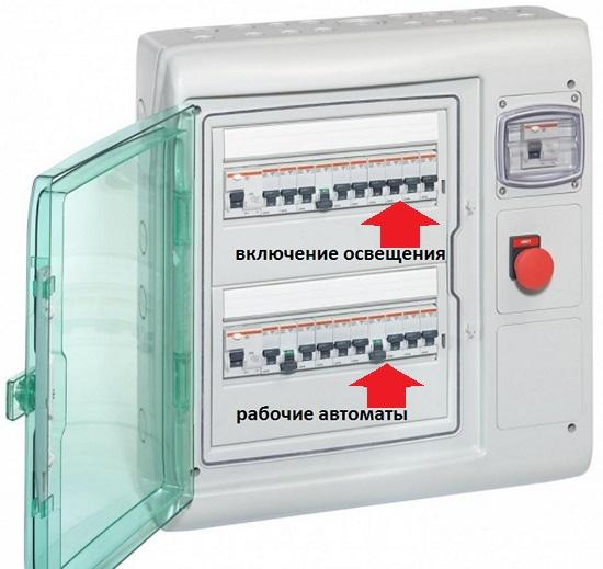 Автоматические выключатели для систем освещения
