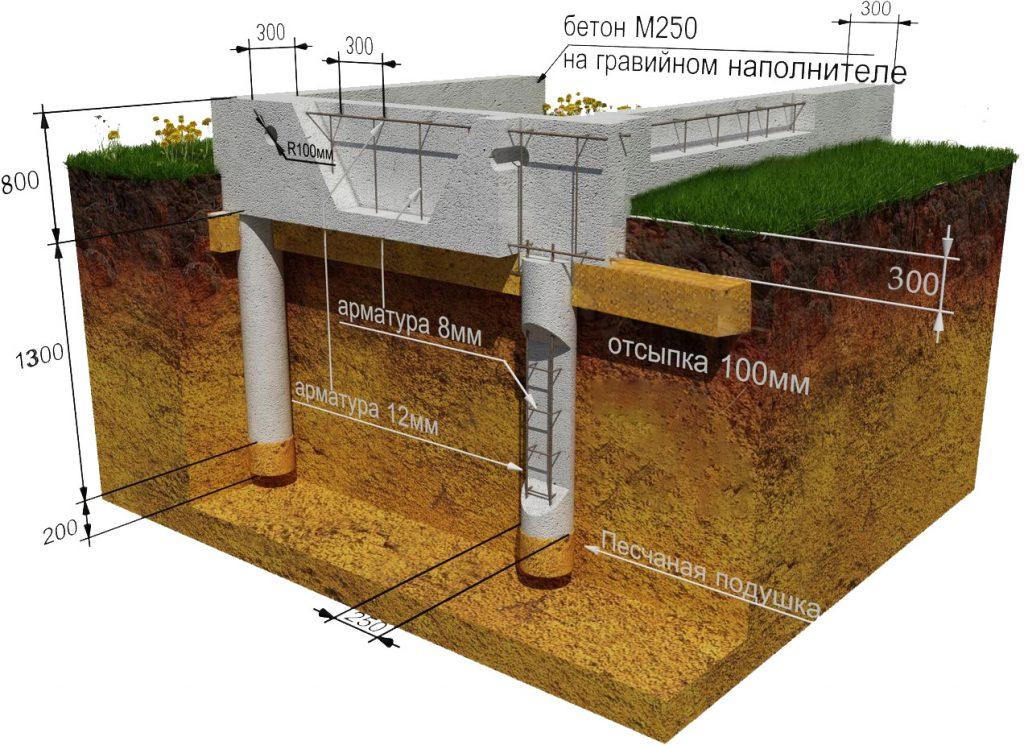 Делают бетонные сваи для надежности столбчатого фундамента на фото.