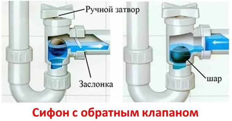 подсоединение машинки к канализации через сифон с обратным клапаном