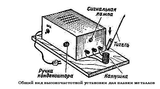 Высокочастотная установка для плавки металла