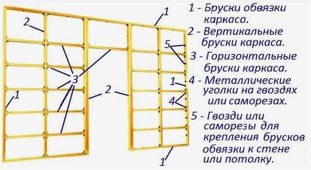 каркас шкаф