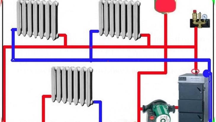 Отопление частного дома своими руками: подробная инструкция по установке всей системы (80 фото)