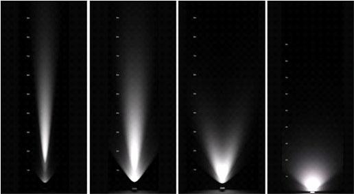 направленный и рассеянный световой поток сравнение