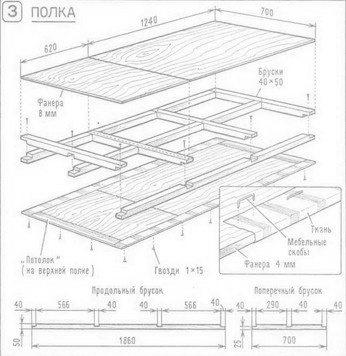 Двухъярусная кровать своими руками: 3 этапа изготовления