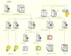 Схема приборов при однофазном напряжении