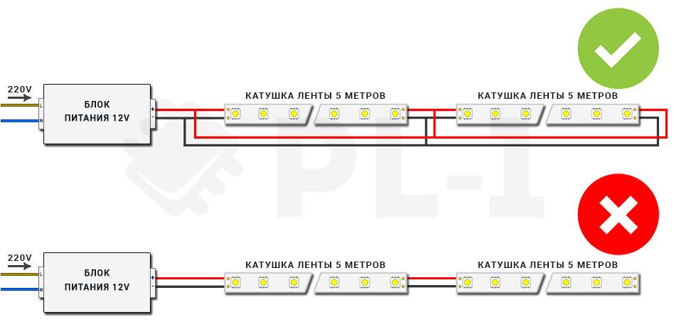 схема подключения светодиодной ленты с двух сторон