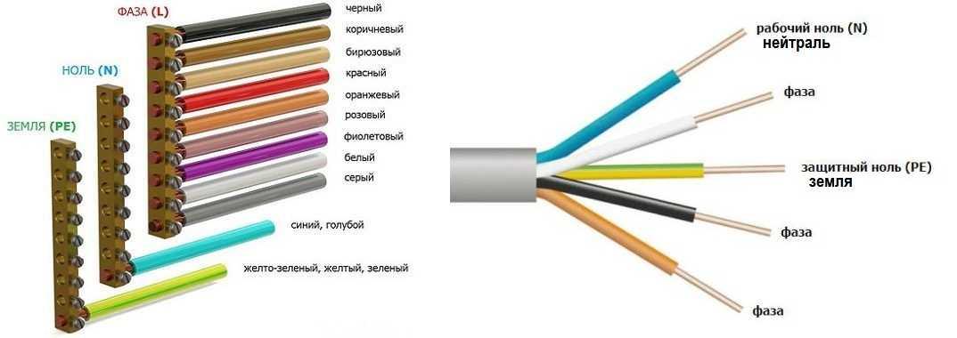Цветовая маркировка проводов: какого цвета фаза - возможные варианты