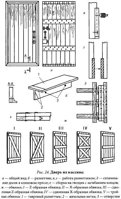 Схема изготовления двери из массива дерева