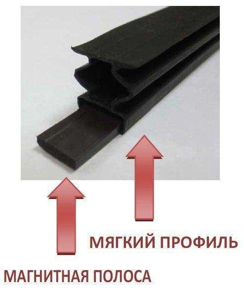 Строение магнитного уплотнителя