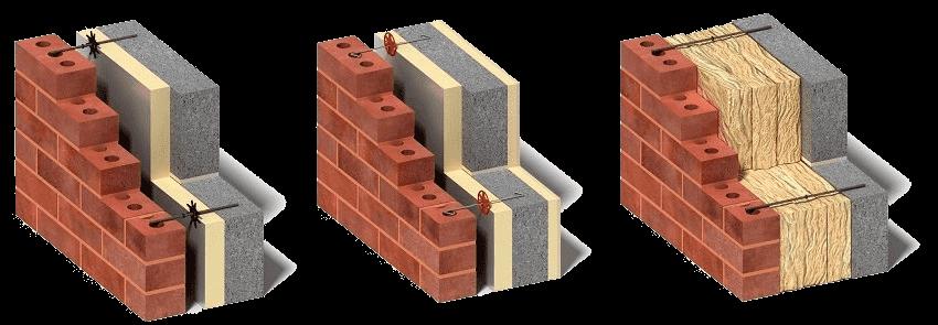 Чтобы добиться максимального эффекта и сэкономить ресурсы, утепленные стены очень часто обкладывают кирпичом