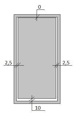 На схеме показаны зазоры, необходимые для нормальной циркуляции холодного воздуха