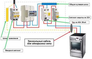Схема подсоединения электроплиты