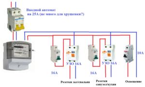 Правила подключения автомата