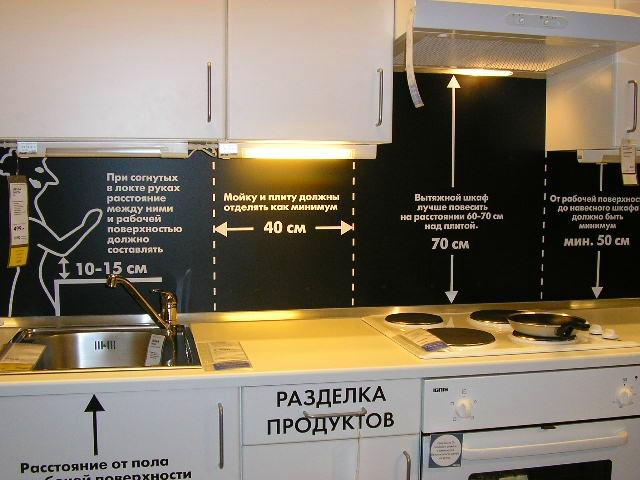 Правильно организованное кухонное пространство