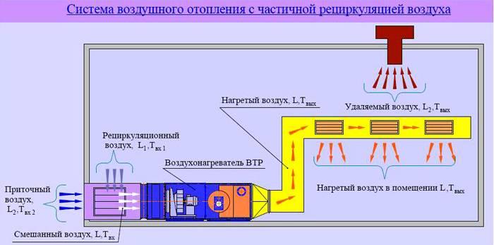 Схема с частичной рециркуляцией воздуха