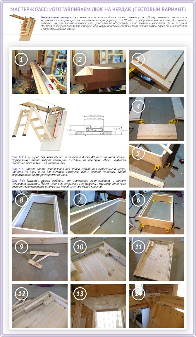 Изготовление чердачного люка и механизма открытия