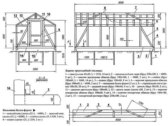 Чертеж деревянной двускатной теплицы с подкосами