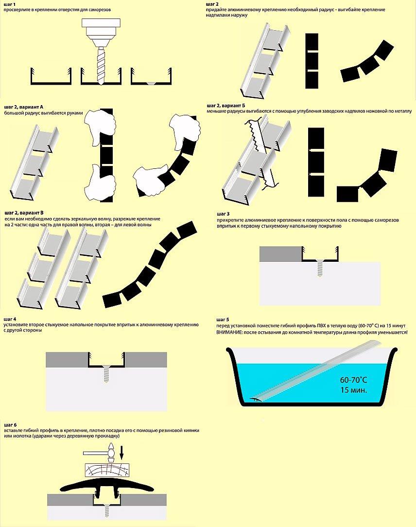 Инструкция по монтажу гибкого пвх профиля