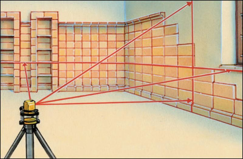 Как пользоваться строительным нивелиром, какие они бывают, и в чем они не заменимы