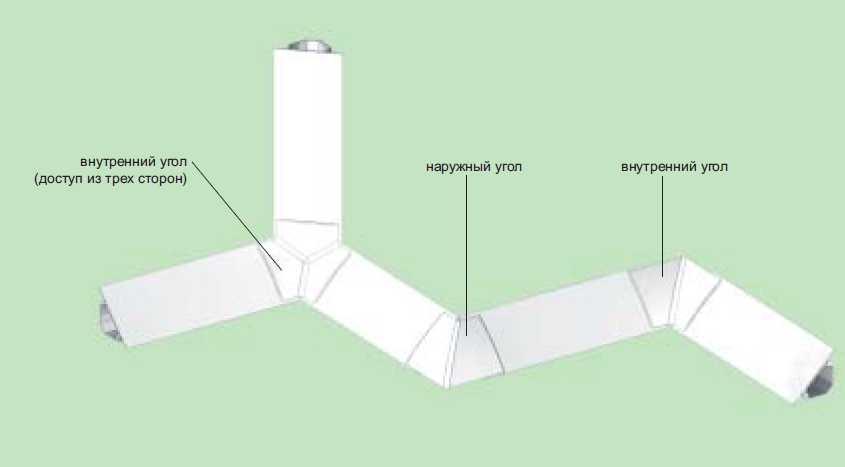 Угловые кабельканалы можно монтировать вместо напольных или потолочных плинтусов