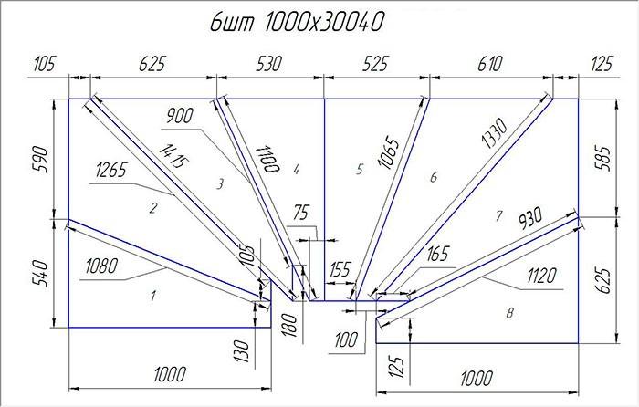 Оптимальные и нормативные размеры ступеней лестницы в доме