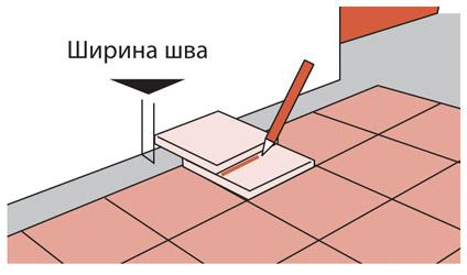 Схема резки пристенной плитки