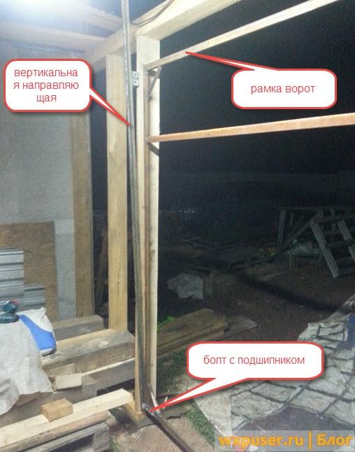 установка подъемных ворот в гараж