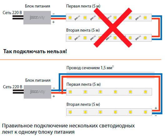 ошибки при подключении светодиодной ленты