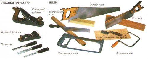 Инструменты для изготовления двери