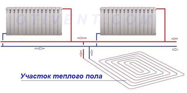 Подсоединение греющего участка трубы