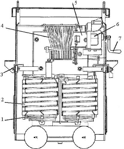 Модель ТДМ