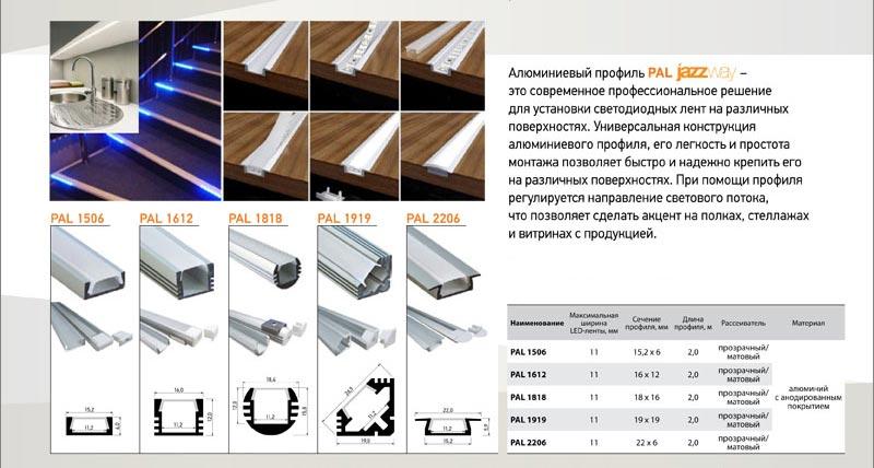 разные алюминиевые профиля для светодиодных лент таблица