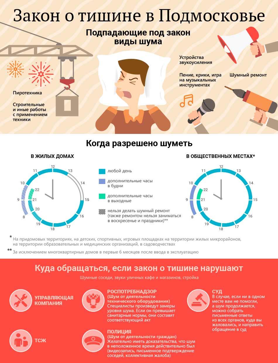 Закон о тишине в Москве и Московской области – время тишины и ответственность за ее нарушение, шумные работы