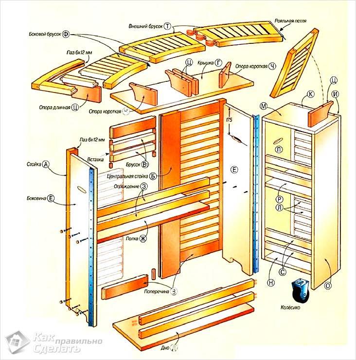 Схема деревянной барной стойки
