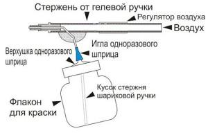 Краскопульт из гелевой ручки и шприца