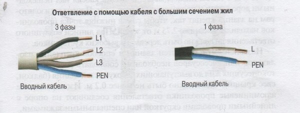 Варианты совмещения при различных видах электросети