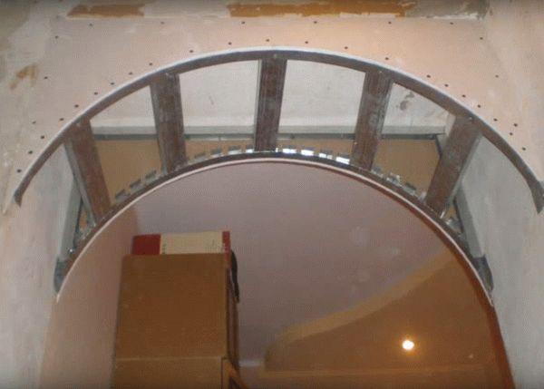 Внутренний каркас для арки из гипсокартона