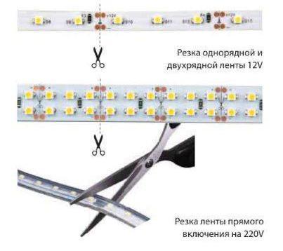 Резка светодиодной ленты