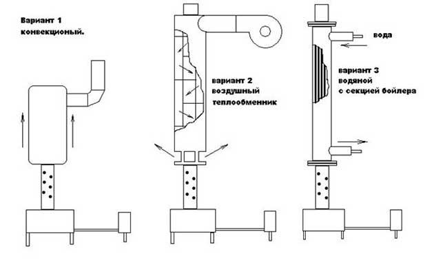 Схемы теплообменников для печки на солярке