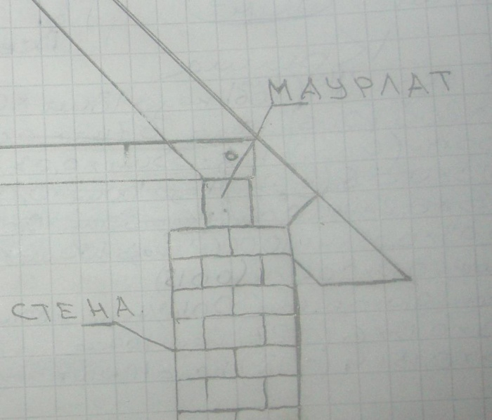 Сарай с односкатной крышей 3х6