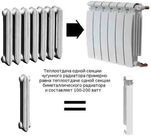 Теплоотдача секции