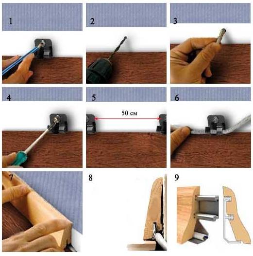Как установить плинтус для ламината