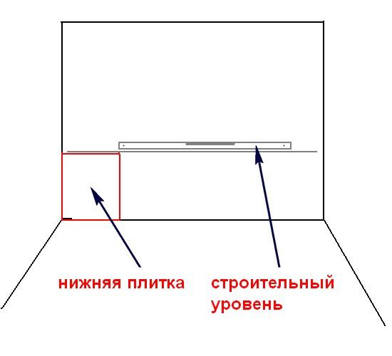 Разметка стен санузла под плитку