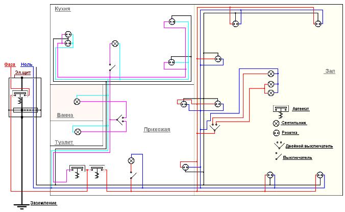 Схема проводки для частного дома