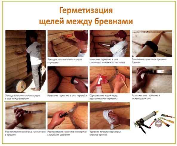 Процесс герметизации
