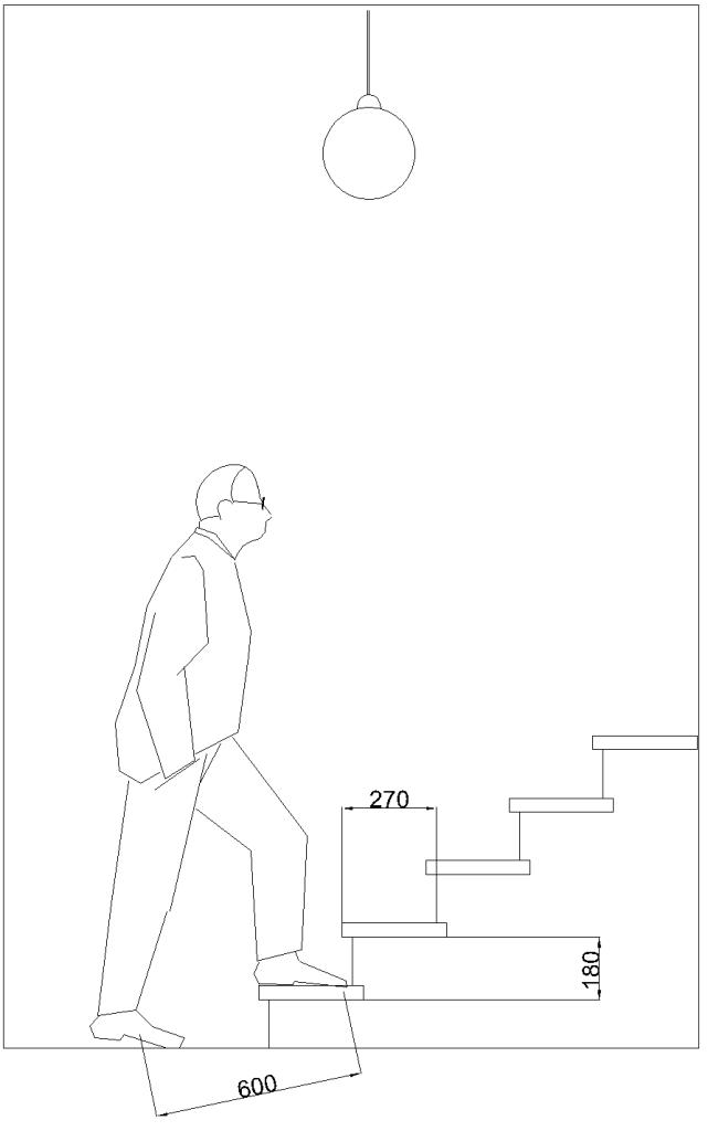 размер шага человека