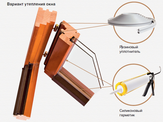 Один из вариантов утепления деревянного окна
