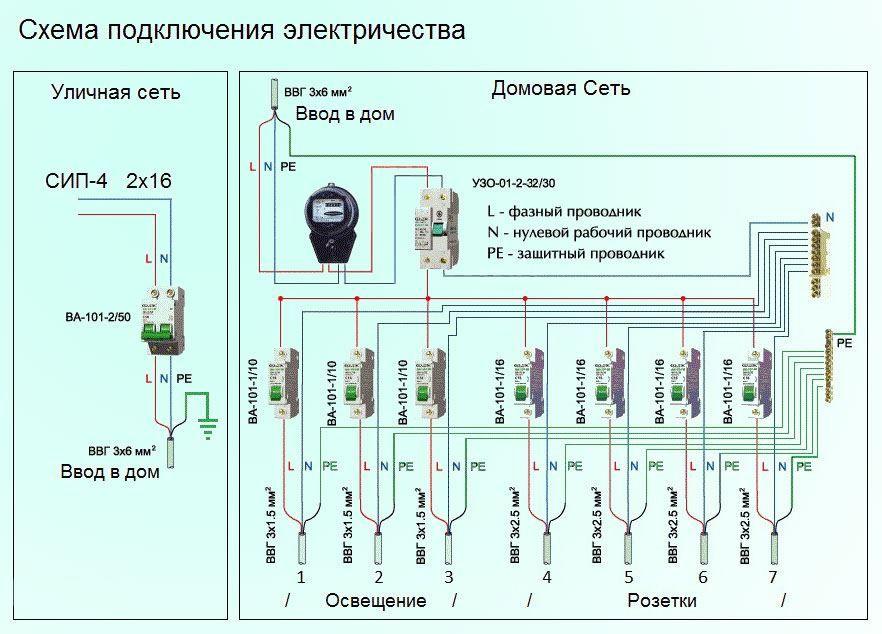 схема подключения электричества в частном доме