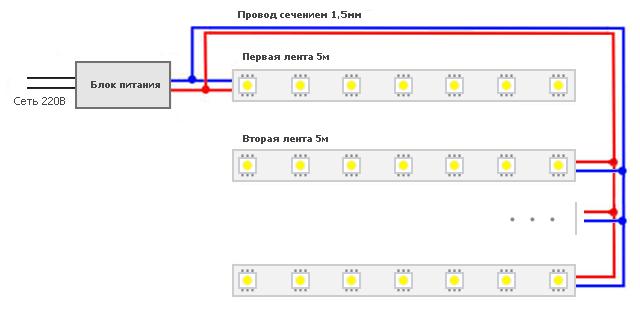 Схема подключения RGB-ленты с контроллером управления и RGB-усилителем
